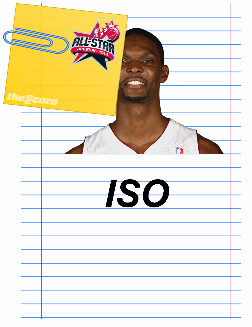 LEAKED: NBA West All-Stars Game Plan Revealed.