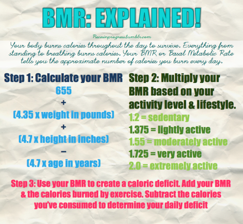 piecesinprogress:  Knowing your BMR is really important because it is the amount of calories your body absolutely needs. Any less and you risk putting your body into starvation mode. Starvation mode occurs when your body does not have enough calories. Simply put, since your body requires time and energy to burn fat when it is starving it will do whatever it can to survive- this means it will use muscle tissue instead of fat tissue for energy because muscle is a faster source of energy. Beyond that, starvation mode is a serious health risk and not something to take lightly. Lose weight right, get the results you want and give your body the calories it needs! For more health & fitness tips go here!