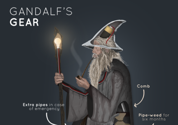 Gandalf Infographic Shows Hidden Wizard Gear