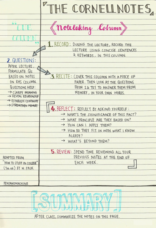 Cornell Note Taking | Tumblr