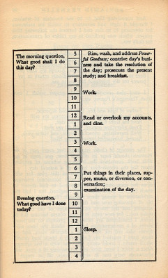 good:   'What Good Shall I Do This Day?' Asked Benjamin Franklin Every Single Morning- Yasha Wallin wrote in Living, Creativity and Lifestyle We all have different ways of working. Some make lists of their day ahead, others charge right in and see where that takes them. Benjamin Franklin, inventor of the lighting rod and the odometer to name a couple, not to mention his work as a author, printer, political theorist, politician, postmaster, scientist, musician, inventor, satirist, civic activist, statesman, and diplomat, was a list man. How he managed to get everything done in 24 hours still seems like a miracle, but clues to his productivity lie in looking at his daily schedule. Continue reading on good.is