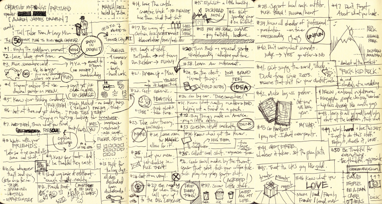 "Our new favorite sketch notes taker is Timothy Reynolds, who avidly takes beautiful notes whenever he has the opportunity.  We recently stumbled upon the Milwaukee-based illustrator's noted from  Aaron Draplin's CreativeMornings/Portland talk from earlier last year and had to share these fantastic sketch notes.   ""An overly ambitious attempt at trying to capture a great CM/PDX talk from Aaron James Draplin. He shares with us ""The DDC 50 Point Plan To Ruin/Save Your Career.""  Watch the talk here: vimeo.com/39441590""  You can check out more of Timothy's excellent notetaking skills in his Flickr album."