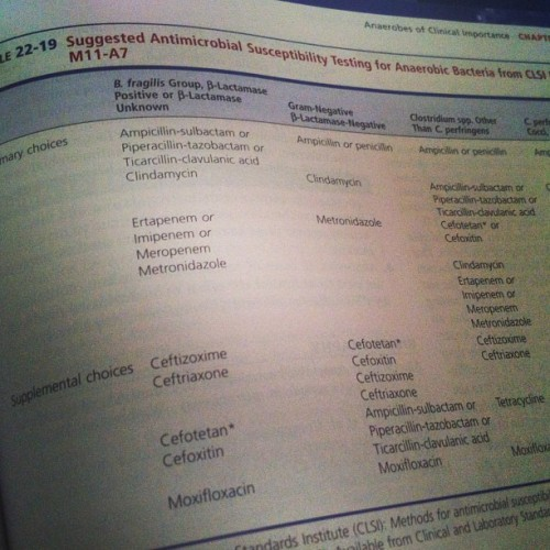 Fun stuff. #microbiology