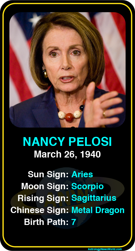 astrologynewsworld:  Celebrity Aries birthdays: Nancy Pelosi's astrology information