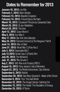 matabangutak:  Movie Dates to Remember this coming 2013.
