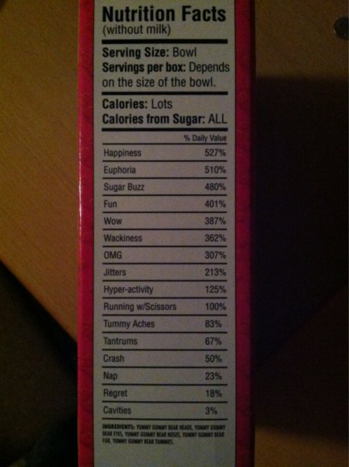 Gummy Bear Nutrition Facts ..written by Willy Wonka