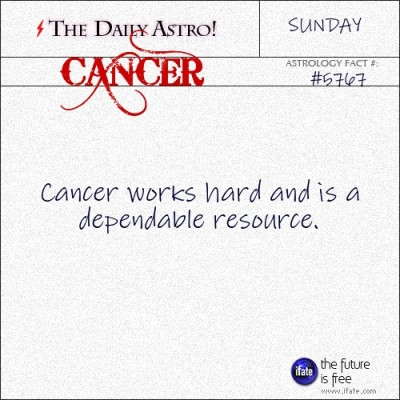 Cancer 5767: Visit The Daily Astro for more facts about Cancer.