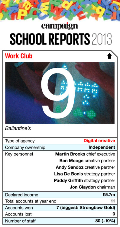read Campaign's report on Work Club read Martin's response