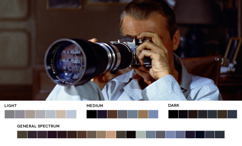 moviesincolor:  Alfred Hitchcok WeekRear Window, 1954Cinematography: Robert Burks