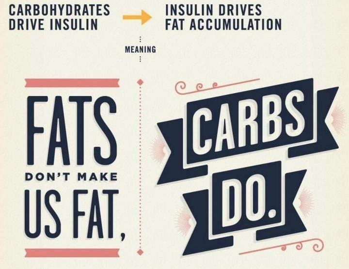 step away from refined carbs as a daily habit!