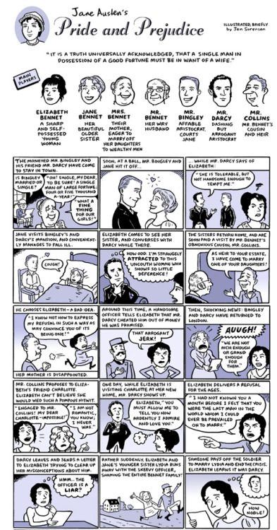 Upon its 200th birthday, another comic synthesis of Pride and Prejudice, this one by artist Jen Sorensen for NPR. Complement with the The Graphic Canon – literary classics reimagined as comics.
