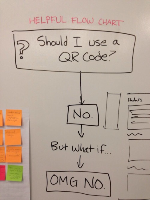 quirksintech:  parislemon:  joncrowley:  alexcarantza:  Decision tree for using a QR code  I feel like the QR code is the litmus test for whether your 'digital experts' are actually digital experts.  (Although, I have seen some data that suggests that they work in a few specific situations.)  Pretty perfect.  The most honest depiction I've ever seen regarding QR codes