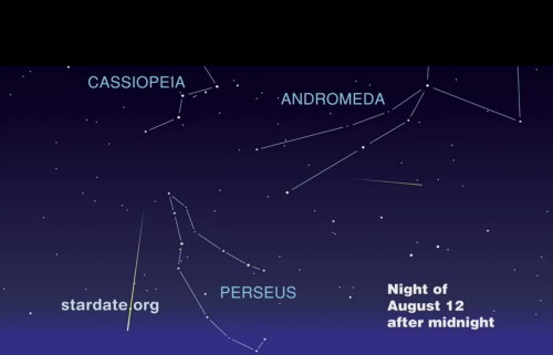 "Perseid meteor shower will peak soon  Every August, just when many people go vacationing in the country where skies are dark, the best-known meteor shower, makes its appearance. This year, the Perseid meteor shower is expected to reach its peak overnight on Monday (Aug. 12), and there are some key tips to keep in mind for your ""shooting stars"" viewing. Peak activity for the Perseids is unfortunately predicted for the daylight hours across North America, so stargazers with clear skies are encouraged to seek out the meteor display during the pre-dawn hours of Monday and again during the early morning hours of Tuesday (Aug. 13"