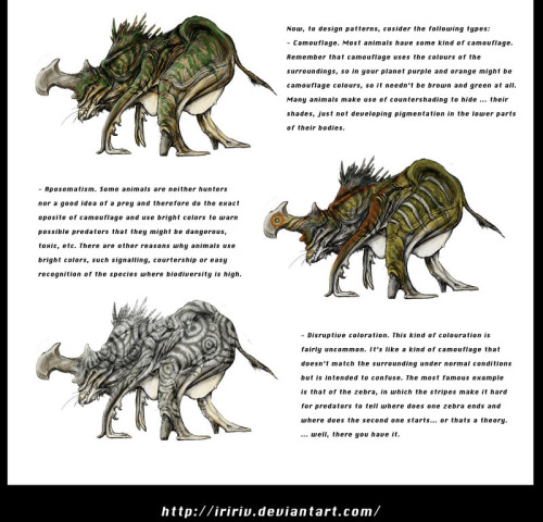 helpyoudraw:  Tutorial on creature design. by IRIRIV