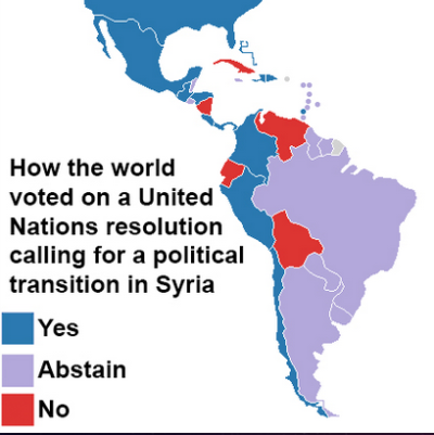 "From westernhemisphereanalysis:  From the WashPost, how Latin America voted on the UN Syria resolution this week.  Fairly predictable, on the whole. Though I am somewhat surprised by Brazil and Uruguay (I would've expected a ""yes"" vote). But, in Brazil's case, it's probably hedging bets. Brazil wants to be the regional power. It wouldn't be good to start off choosing sides. Interesting."