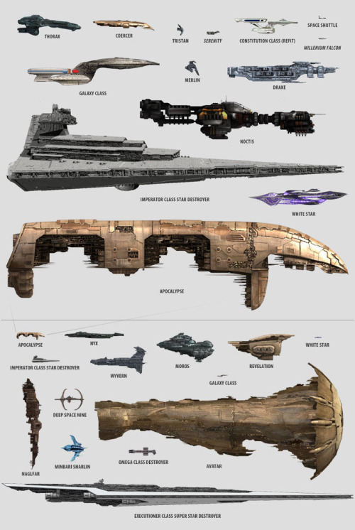 batchix:  boldlywego:  comparative ship sizes (via)