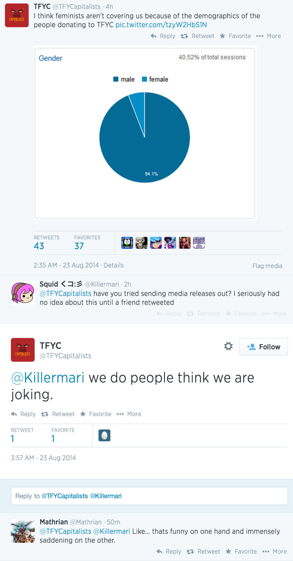 marsmar-lord-of-mars:  Men: Donate to a charity looking to promote women in gaming and give women a chance to pitch their own game ideas Women: Complain that men are keeping women out of gaming This shit keeps getting better and better.