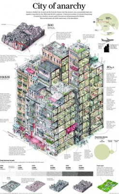 kowloon Walled City (via Infographic: Life Inside The Kowloon Walled City | ArchDaily)