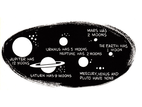 "cosmopolitanism:  explore-blog:  The planets and their moons, based on what 1953 knew about space.  The thing that makes Uranus my favourite planet (yeah, I am such a geek that I have a favourite planet) is that she has 27 moons. 27! It gets better. All of the moons are named after literary characters. A vast majority are Shakespeare characters (like Ophelia, Cordelia, etc) but there are 3 named after Pope's ""Rape of the lock"" (like Ariel, Umbriel, and I forget the other one)."