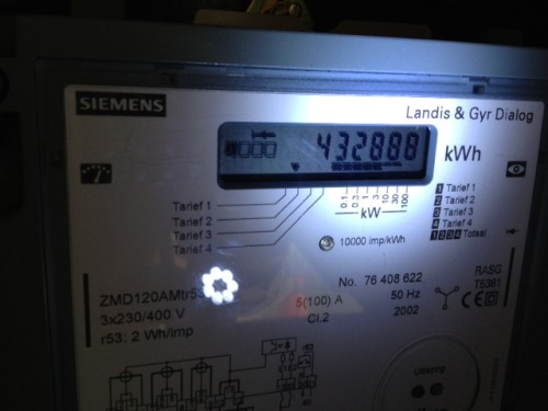 Finally some nice weather, delivering >3kW of PV power to the net right now.