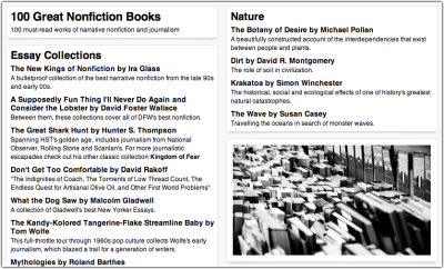 100 Great Nonfiction Books One of my New Year's resolutions isn't necessarily to read more, but to read more books. Happily, the Electronic Typewriter's put together a list to help get me started with categories ranging from science to memoir to politics to art and beyond. Bookmarked. — Michael