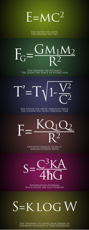 Words of Wisdom found in Math Formulas. (Source) Well, actually in Physics formulas, mathematics is just circumstantial here.