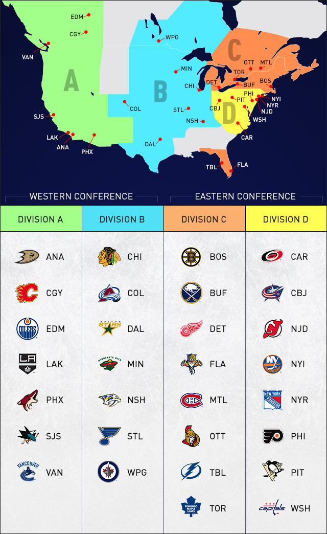 Graphic of NHL divisional realignment, which takes effect next season.