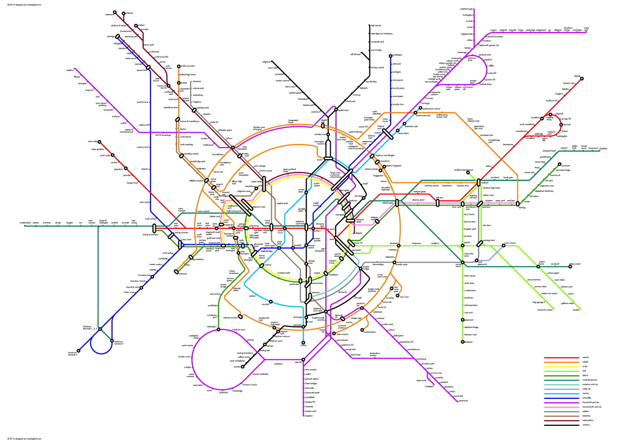 "Unofficial Map: ""Orbital"" London Underground Map by Jonny Fisher Here's an interesting new look at the London Underground from architect/designer/writer Jonny Fisher. It's always fun when someone reinterprets something as well known as this: every designer approaches the same problem differently. For me, this map isn't wholly successful, but it's definitely thought-provoking. Have we been there? Yes. What we like: A bold attempt at a redesign of possibly the most well-known transit map of all. The ""orbital"" theme actually makes a lot of sense: London already has a Circle Line, and the Overground does form a looser larger circle around that. As a map designer myself, I can certainly appreciate the skill and effort that's gone into making this look as coherent and attractive as it does. What we don't like: Station labels set in all lower case text… ugh!  Inclusion of far-distant Thameslink stations like Brighton, Peterborough and Kings Lynn (97 miles from London and — from my understanding — no certainty to be a part of the final Thameslink Programme) is faintly ridiculous and leads to some awful crowding of station names in the north eastern quadrant of the map. Inclusion of the Tramlink services in southern London may have been more warranted, and would have helped with the ""orbital"" theme of the map. Lack of differentiation betwen the different types of service shown, even in the legend, which opts for a pretty ""rainbow""  of route lines instead. The colours may be in order, but the types of services are all mixed up. As the Underground operates at far greater frequencies that the mainline and rail services, this is an important distinction to make. Some of the bigger interchange stations are now inordinately large: it looks as if you have to traverse across large parts of London to change from the Circle Line to the Victoria Line at Kings Cross/St. Pancras, for example. I miss the Thames. Our rating: Interesting new look at something familiar, if flawed. Two-and-a-half stars.  (Source: Massingbird.com via Londonist)"