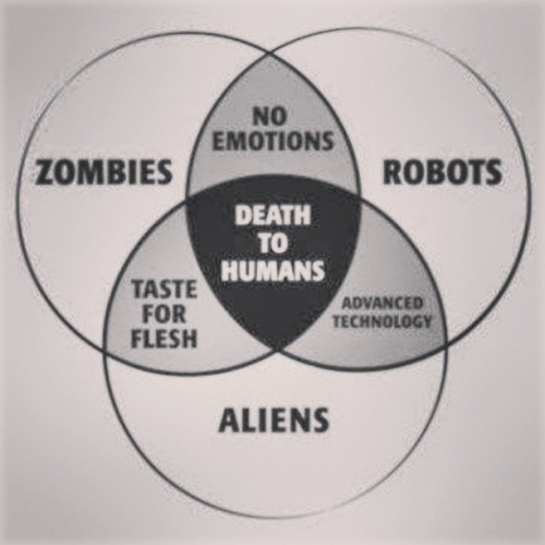 kelmunger:  thecoldestnight:  #Apocalypse  The Venn diagram, used correctly.