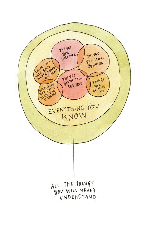 I love venn diagrams