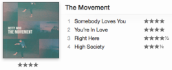 *Recommended* Betty Who - The Movement ( download / spotify )