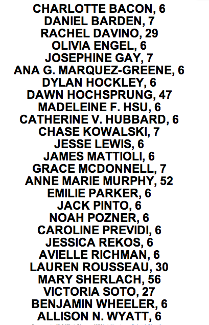theevirginsuicides:  Praying for all the families in Newtown, Connecticut who lost their loved ones.