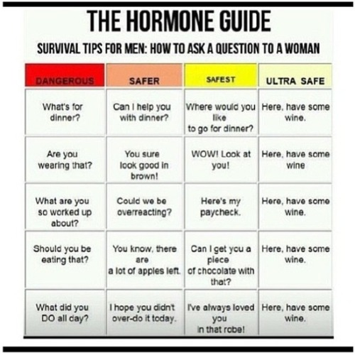 madonnaliberaprofessionista:  maewe:  soldino:  muchodeto:  The Hormone Guide for Men  Già.   (rebloggo solo per aggiungere la gif che mi chiedo perché non l'abbiano ancora fatto).  Bella domanda.