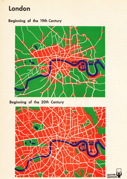 London's explosive growth, from a gorgeous set of vintage infographics on British vs. American politics.