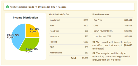 How Much Car Can I Afford Calculator >> Can I Afford A Car In Singapore Icompareloan Resources I