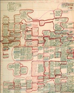 Norman Mailer's character timeline for Harlot's Ghost /thx @exitstrata         (via Famous Authors' Handwritten Outlines for Great Works of Literature – Flavorwire)