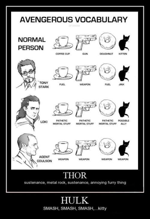 katemademedothis:  So true, anyone have any ideas for the other avengers?