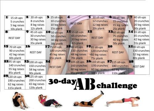 health-la-vie:  fitnessgyro:   lulla3ye submitted: May abs challenge ? :)  Thanks so much!  YESSSS  Challenge. Accepted.