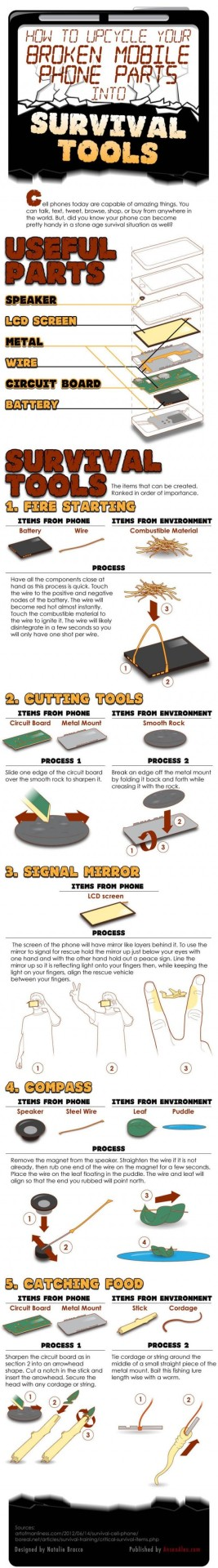 How To Use Your Cell Phone as a Survival Tool [Infographic]http://daily-infographic.tumblr.com/