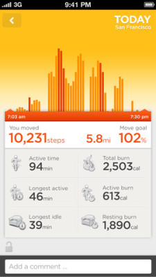 stats on UP by Jawbone