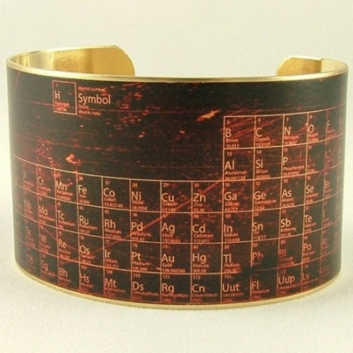 Respect the chemistry with this awesome periodic table brass bracelet Product page