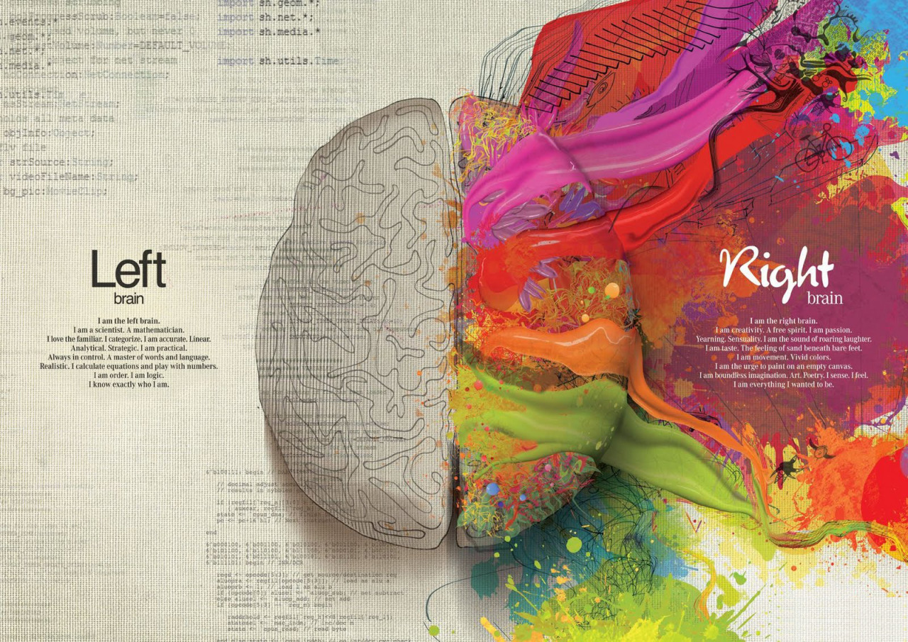 The whole left brain/right brain dichotomy is reductive, simplistic, and inadequate, but this graphic is gorgeous.