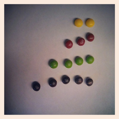 Perfect Skittles.#skittlesisafunnyword