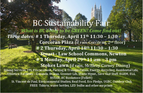 BC Sustainability Fair