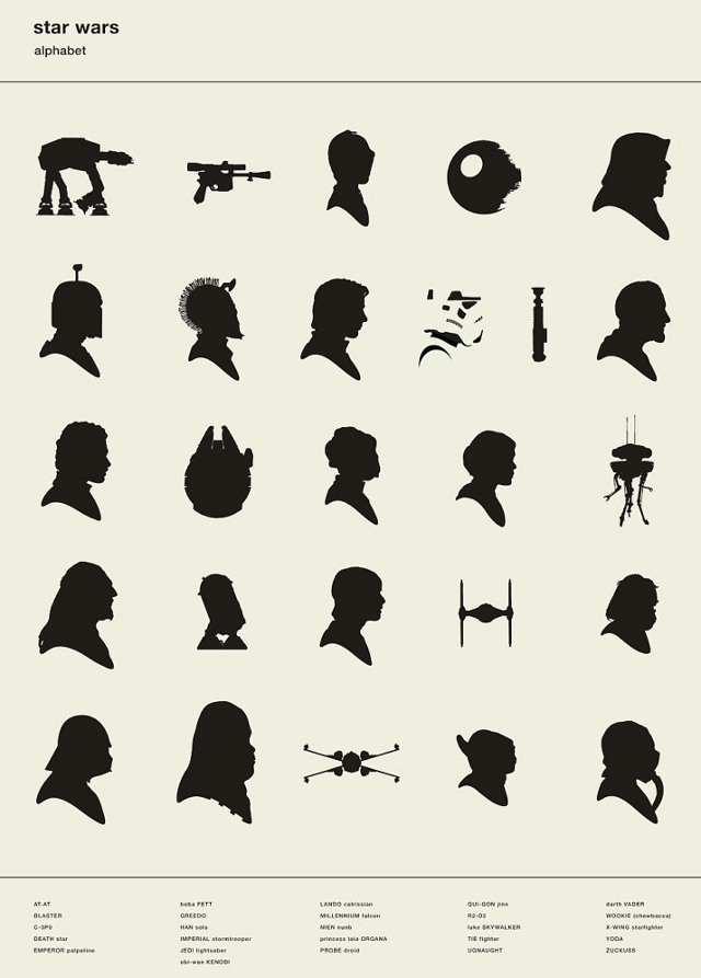 The ABCs of Star Wars Silhouettes If you haven't learned the alphabet already, this is a pretty cool way of studying. This alphabetical Star Wars silhouette poster was created by Patrick Concepcion. Prints of the poster are being sold on Patrick's Etsy if you wanna grab one. Rad stuff! Check it: Peep our other Star Wars related posts  Buy it: Star Wars: The Complete Saga [Blu-ray]