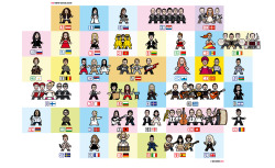 theminipopicons:  Downloadable desktop wallpaper of the 2013 ESC minipop icons.