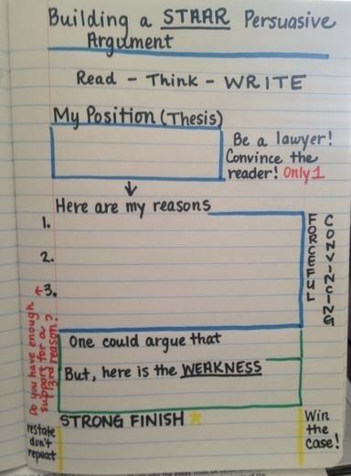 Convincing essay