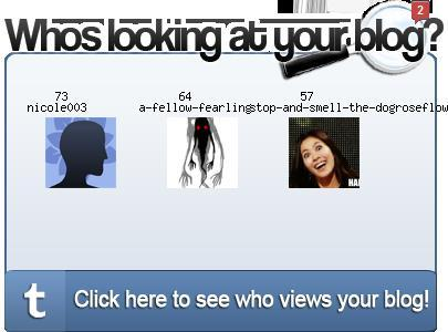 Find out who is viewing your blog the most! Go to http://whosawmyblog.com/join.php