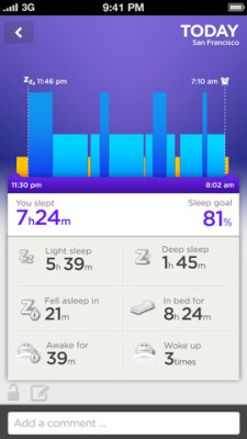 graphs on UP by Jawbone