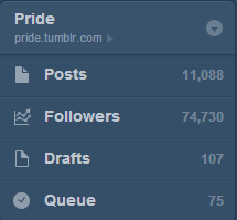 pride:  Reblog and I'll promote 15 to 74,000+ Must be following pride
